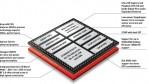 Qualcomm-Snapdragon-800-CPU-640x333